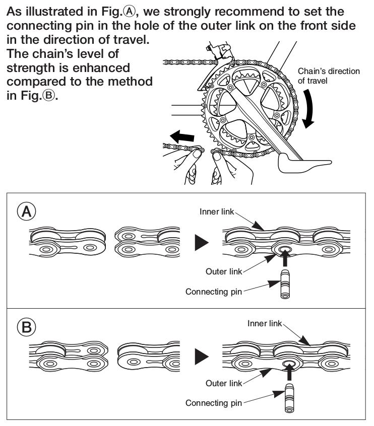 Kerékpár lánc szakadás